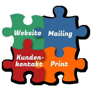 integrierte Kundenbindung